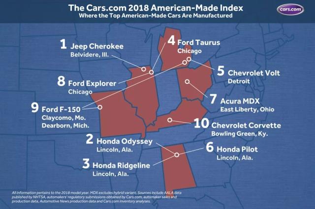 2018AmericanCarsIndex